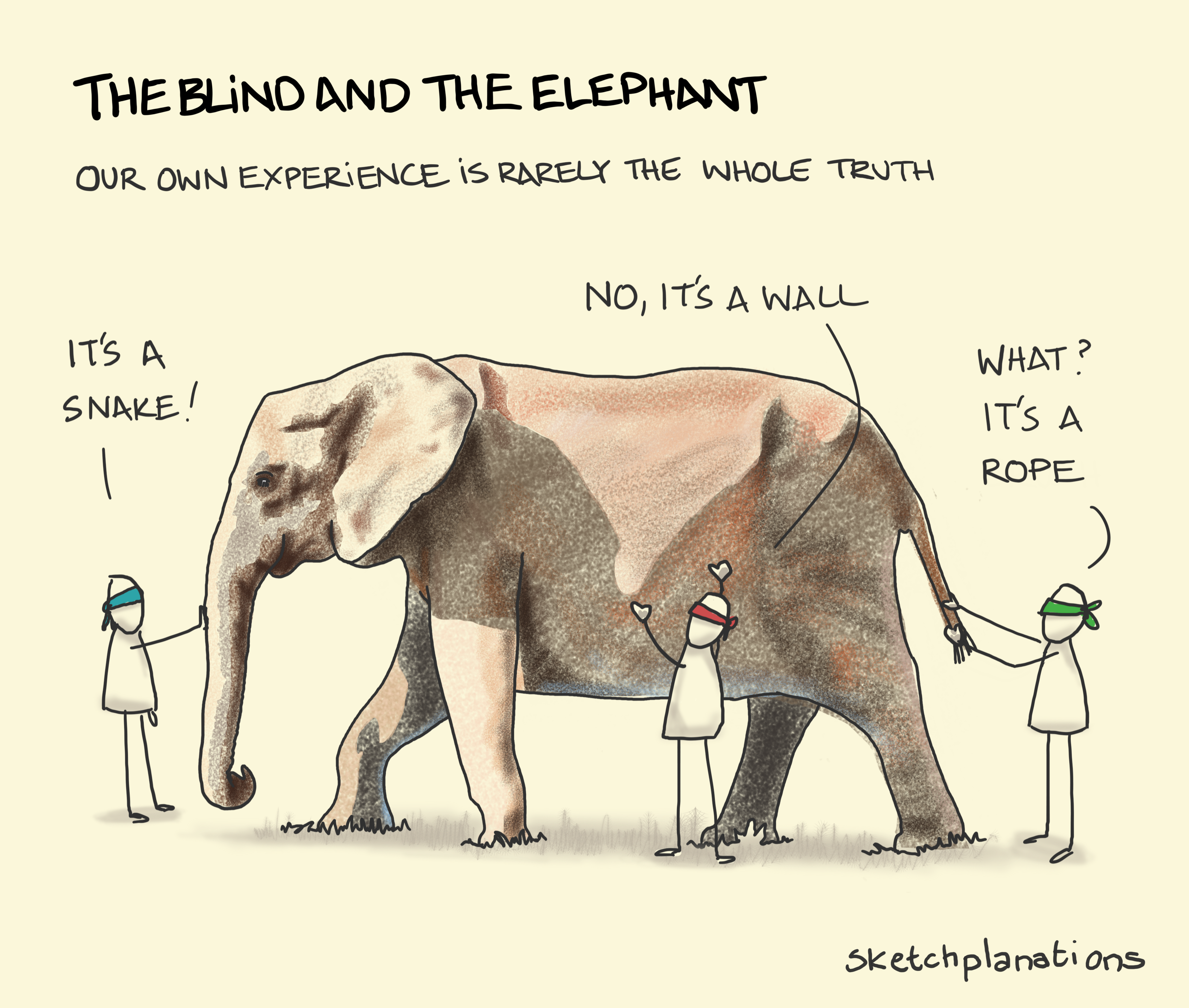 sketchplanations.com the blind and the elephant